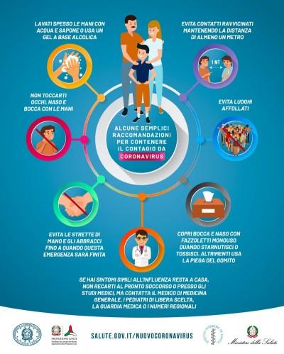 News e Aggiornamenti - Emergenza Coronavirus